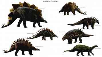 armoured dinosaurs