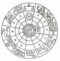 15th century german woodcut of geocentric zodiac