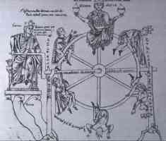 fortuna and the wheel of fortune