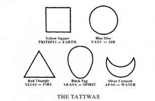 the tattwas